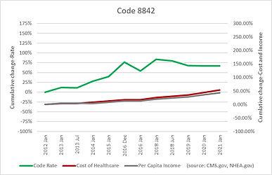 Code 8842.jpg