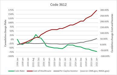 Code 3612.jpg