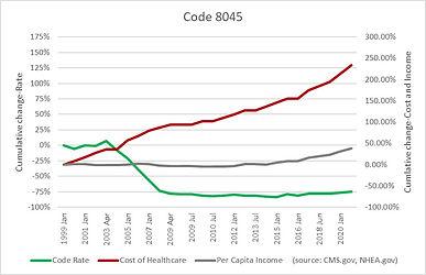Code 8045.jpg