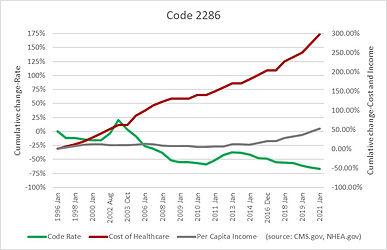 Code 2286.jpg