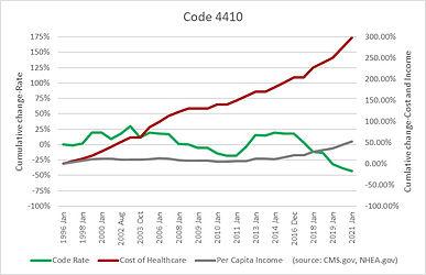 Code 4410.jpg