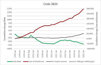 Code 3824.jpg