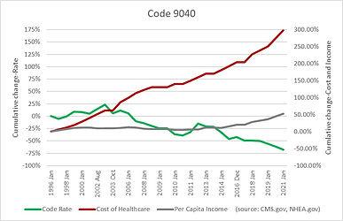 Code 9040.jpg