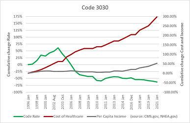 Code 3030.jpg