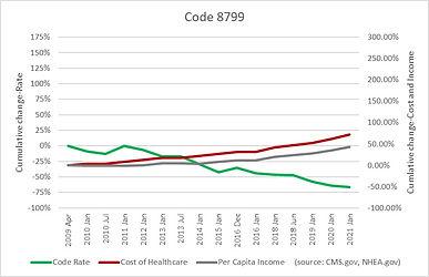 Code 8799.jpg