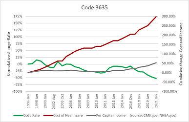 Code 3635.jpg