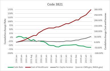 Code 3821.jpg