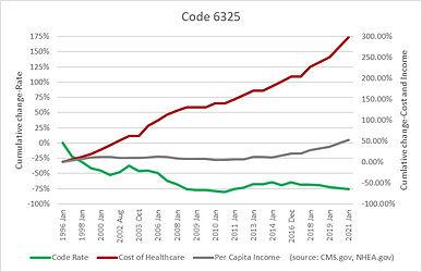 Code 6325.jpg