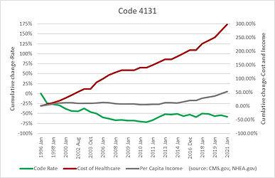 Code 4131.jpg