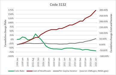 Code 3132.jpg