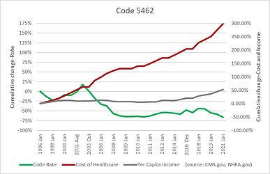 Code 5462.jpg