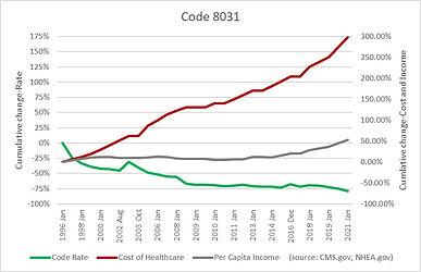 Code 8031.jpg