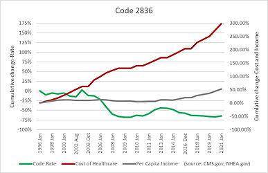 Code 2836.jpg