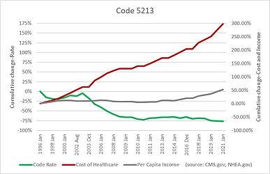 Code 5213.jpg