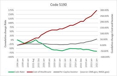 Code 5190.jpg