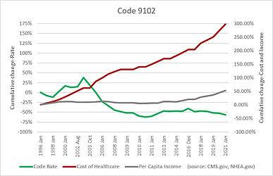 Code 9102.jpg