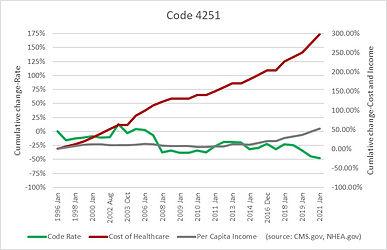 Code 4251.jpg