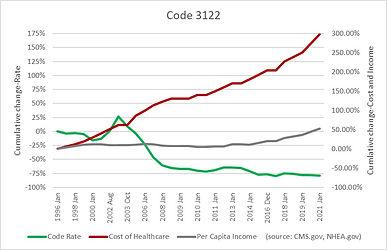 Code 3122.jpg