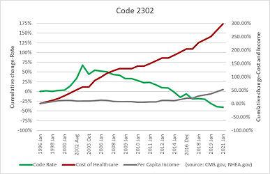Code 2302.jpg