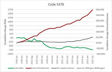 Code 5478.jpg