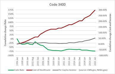 Code 3400.jpg