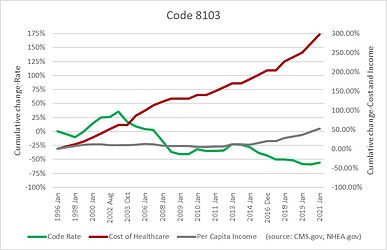 Code 8103.jpg