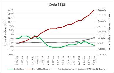 Code 3383.jpg
