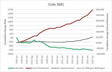 Code 3681.jpg