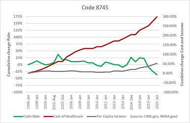 Code 8745.jpg