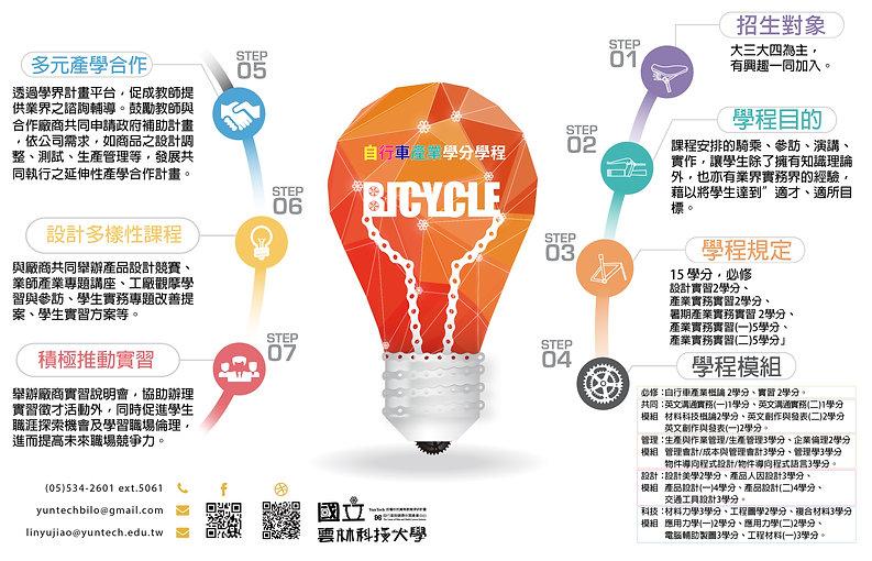 1081120自行車宣傳-03.jpg
