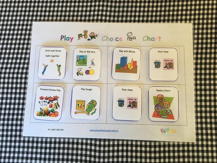 Play Choice Chart