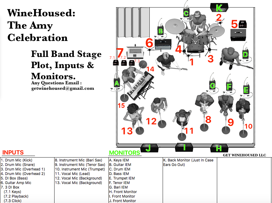 WineHoused - Stage Plot, Inputs & Monito