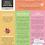 Thumbnail: Bug Activities (Materials Box For 1 Child)