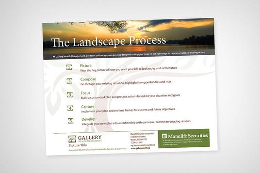 Gallery Process