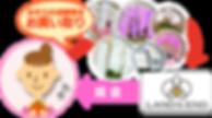 胡蝶蘭の買い取りイメージ図