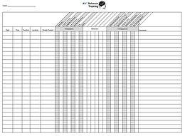 A-B-C Checklist Data Sheet