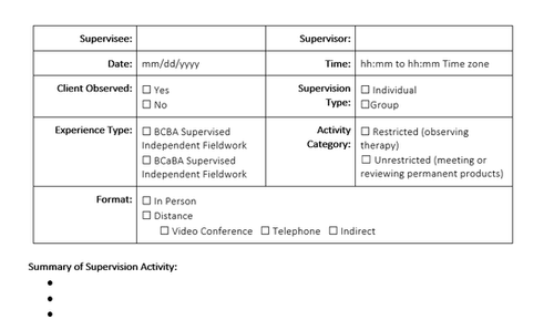 Monthly System Supervision Note