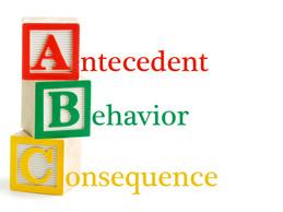 ABC's of Behavior