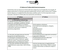 5th to 4th ed Task List Comparison