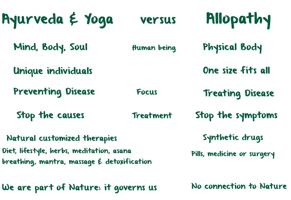 Ayurveda versus Allopathy