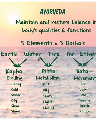 Deola AyurYoga - Prakriti Your Nature of Body Type