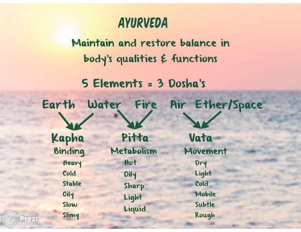 Five Elements and 3 Dosha's