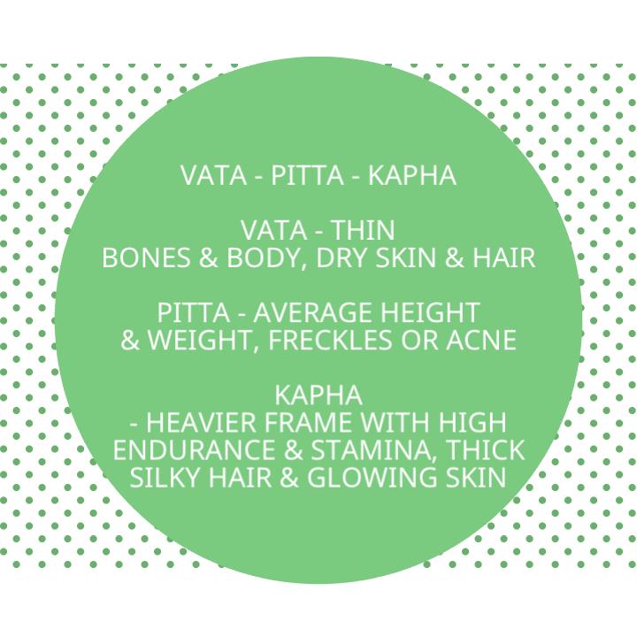 Vata Dosha Diagram