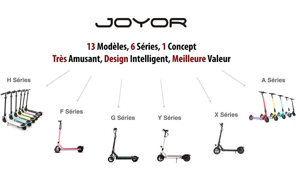 models Trottonette électrico Joyor.jpg