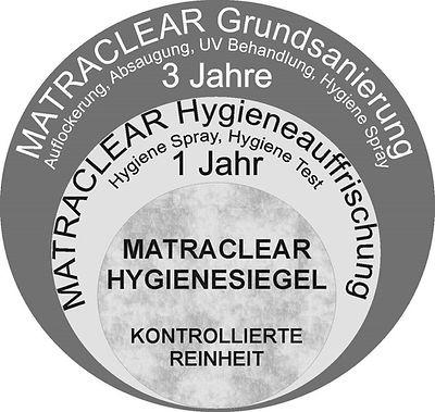reinigungsintervalle_edited.jpg