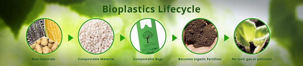 BannerBioplastics_NEW.jpg