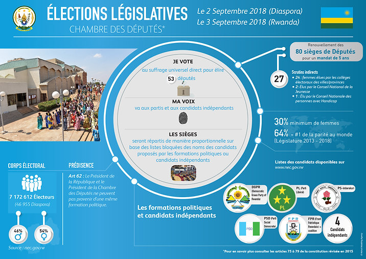 Legislatives 2018_Bleu.jpg