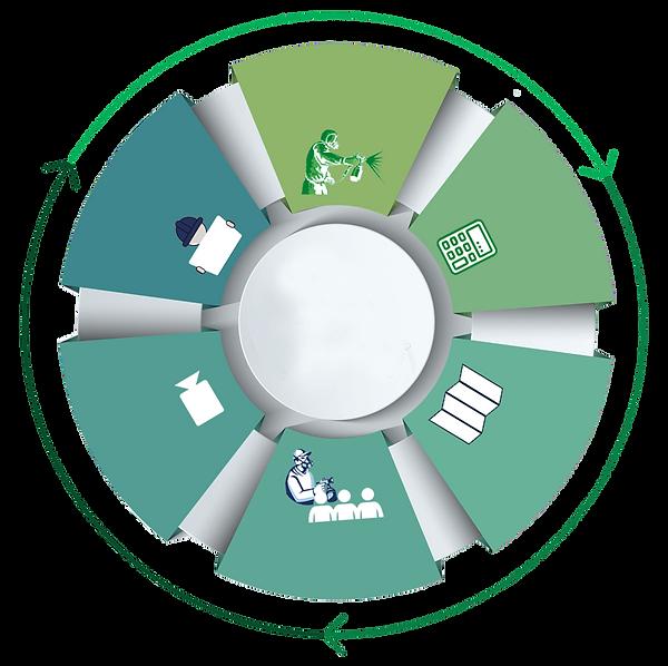 FINAL EDIT SERVICE CYCLE web..png
