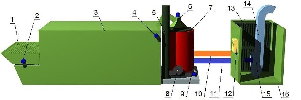 комплекс сушки и грануляции растительного сырья