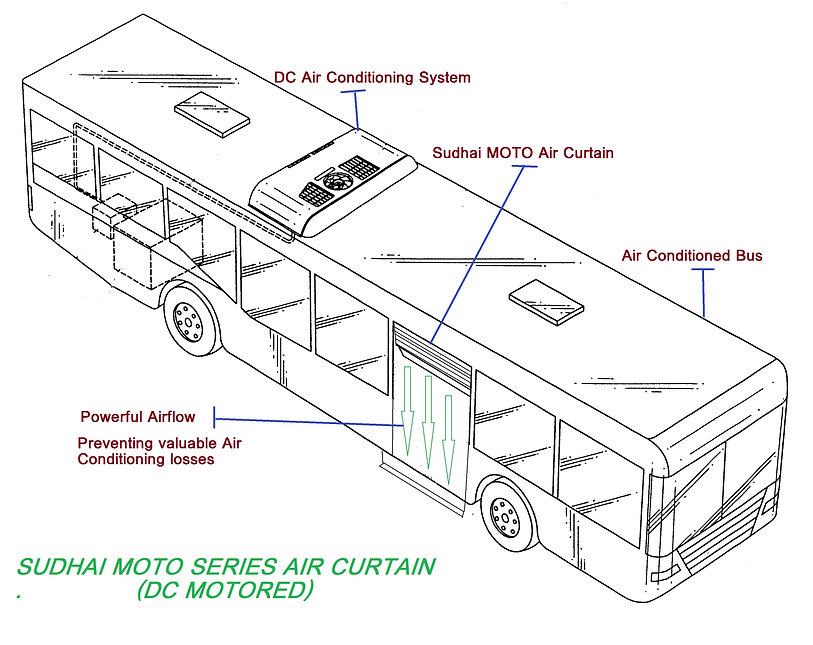 DC AIR CURTAIN FOR BUSES